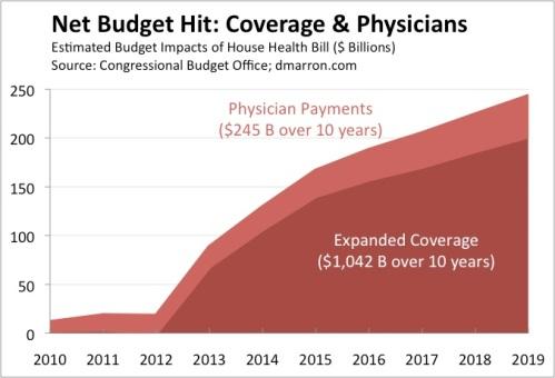 House Bill - Net Budget