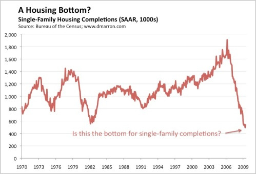 Housing Completions