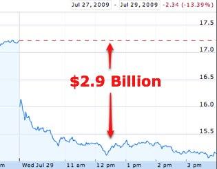 Bing Bounces Onto Yahoo | Donald Marron