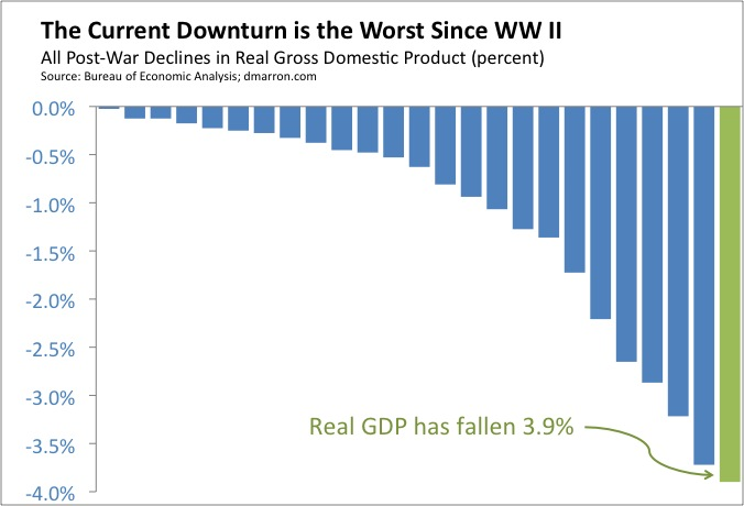 Worst Downturn Since WWII (August 1)