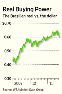 The Dark Side of Brazil's Economic Rise | Donald Marron